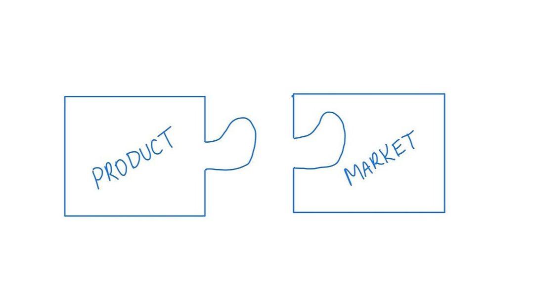 پیدا کردن تناسب بازار برای محصول